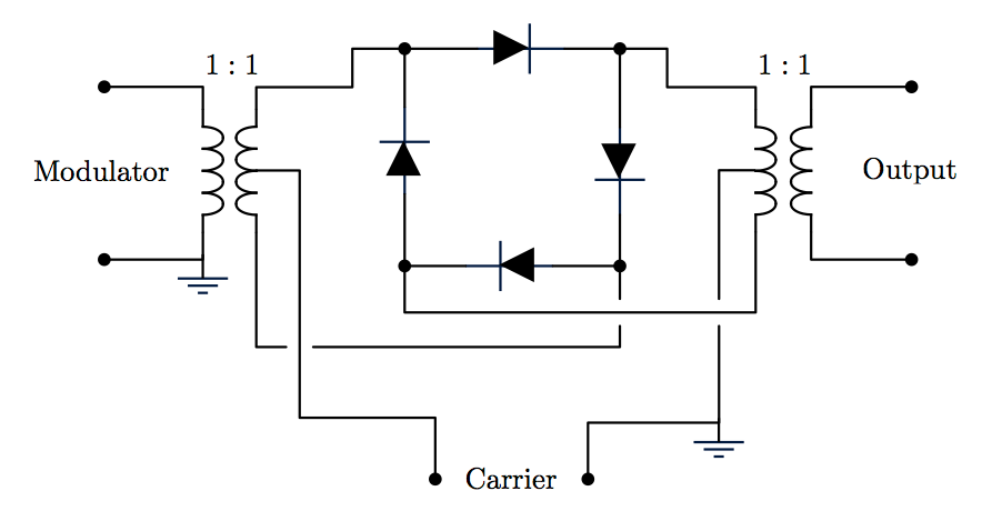 Circuit diagram of a traditional ring modulator