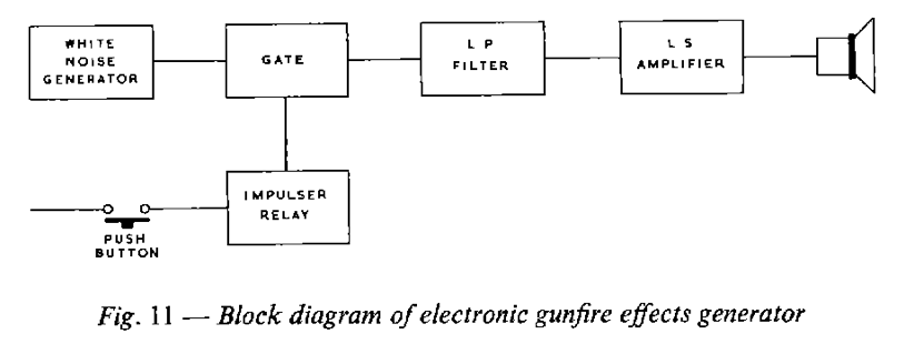 Block diagram of the Electronic Gunfire Effects Generator